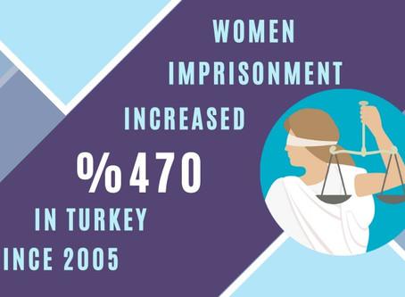WOMEN IMPRISONMENT IN TURKEY INCREASED %470