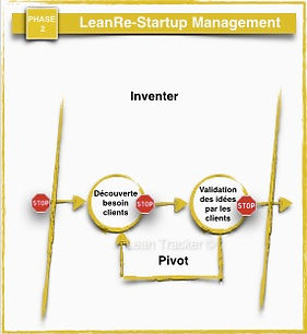 Lean Do Business By Lean Tracker
