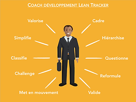 Coaching de développement personnel By Lean Tracker