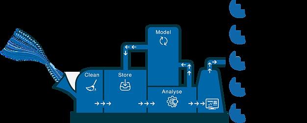 Impact Data Metrics_What we do.png