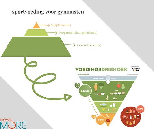 sportvoeding voor gymnasten .png
