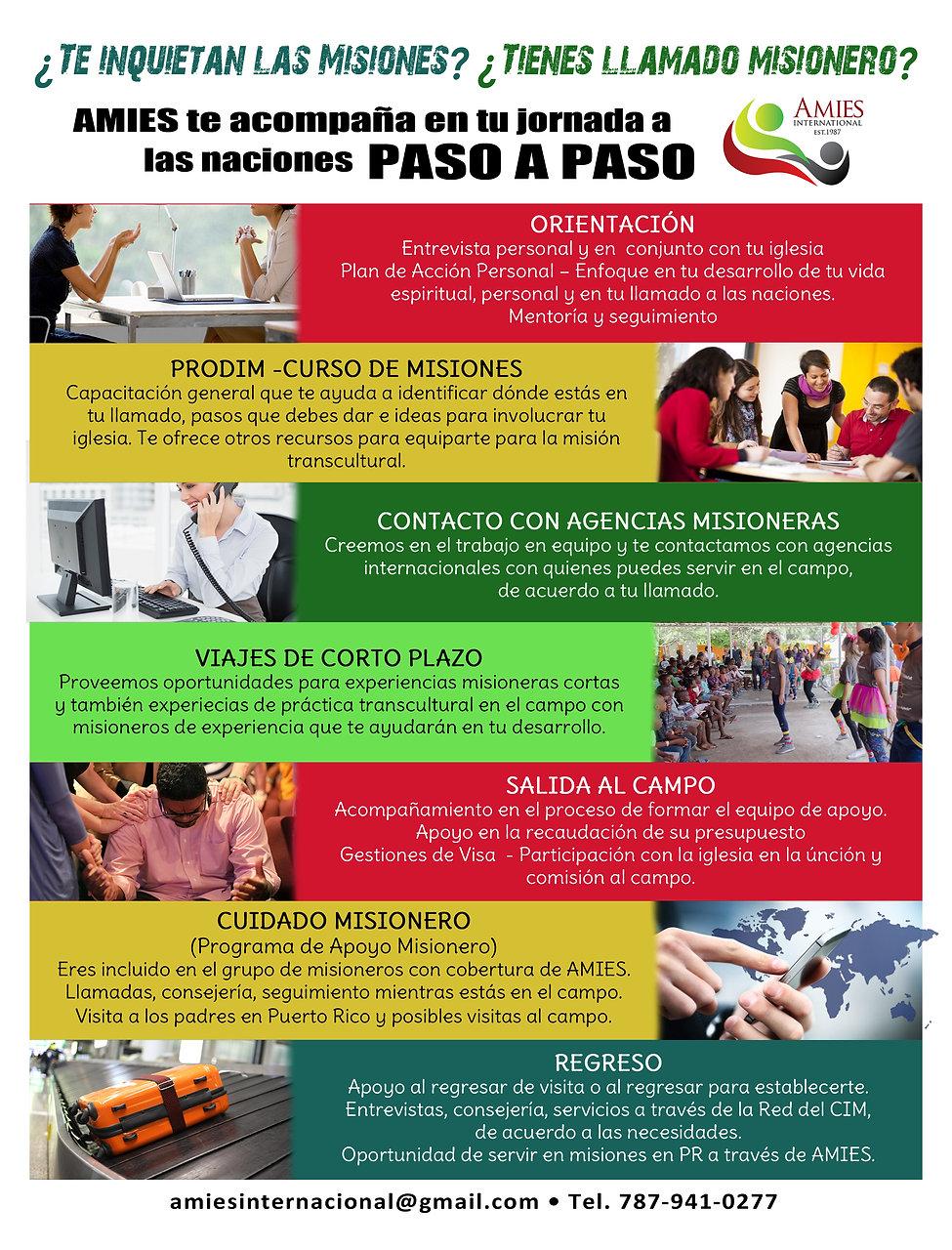 Paso a Paso-2 (2).jpg