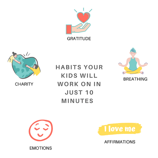 Habits your kids will work on in just 10