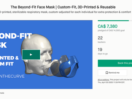 Kickstarter Day 1- Over 50% of our campaign goal achieved the first day!