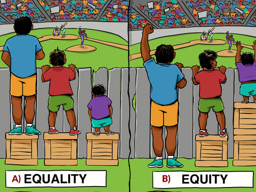 The Issue With The Equity Picture