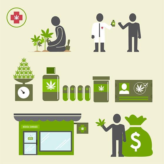 Cannabis why get consult.jpg