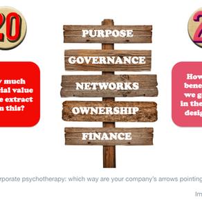 Die fünf entscheidenden Gestaltungsbereiche von Unternehmen!