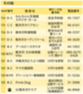 2019塩沢その他.png