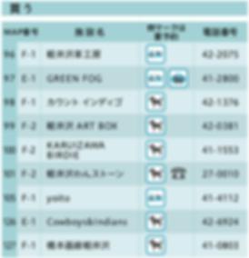 2019旧軽買う.png