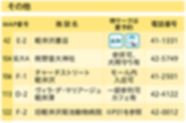 2019旧軽その他.png