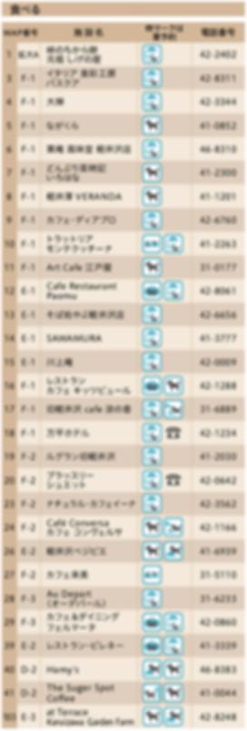 2019旧軽食べる.png