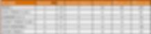 classement eq 35 dames2.png
