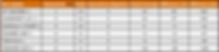 classement eq 35 dames1.png