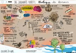 MEHR_2020_Ökologie_des_Herzens