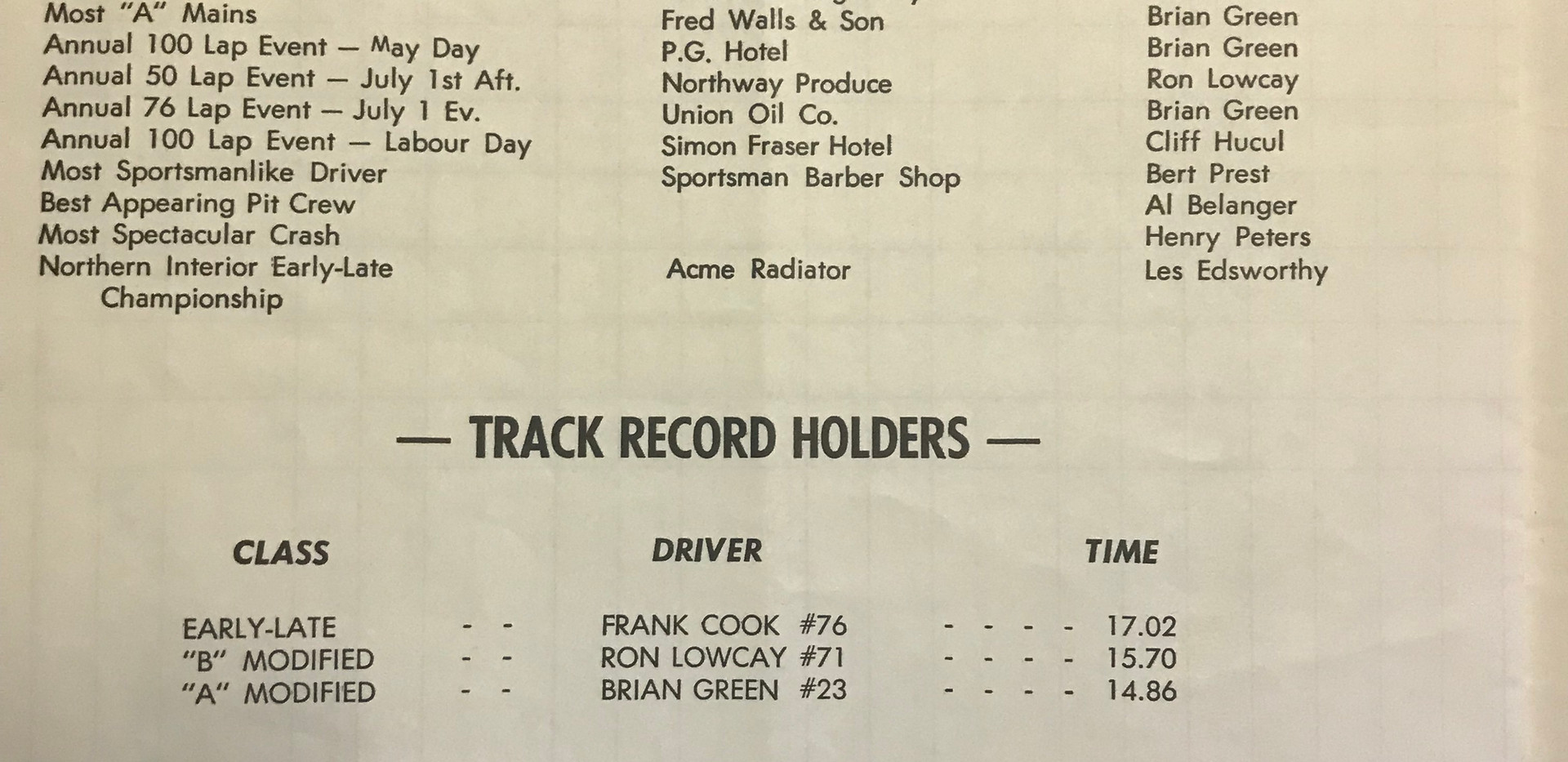 Trophy winners/track records