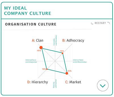 Company culture myShortlist