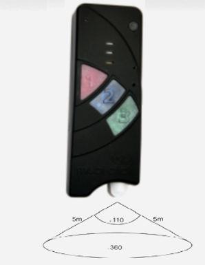 Mobi Alarm Plus GSM Alarmanlage mit Notruffunktion