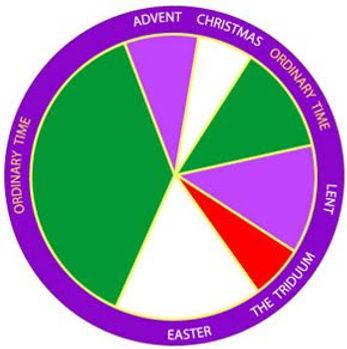 Calendar Liturgical.jpg