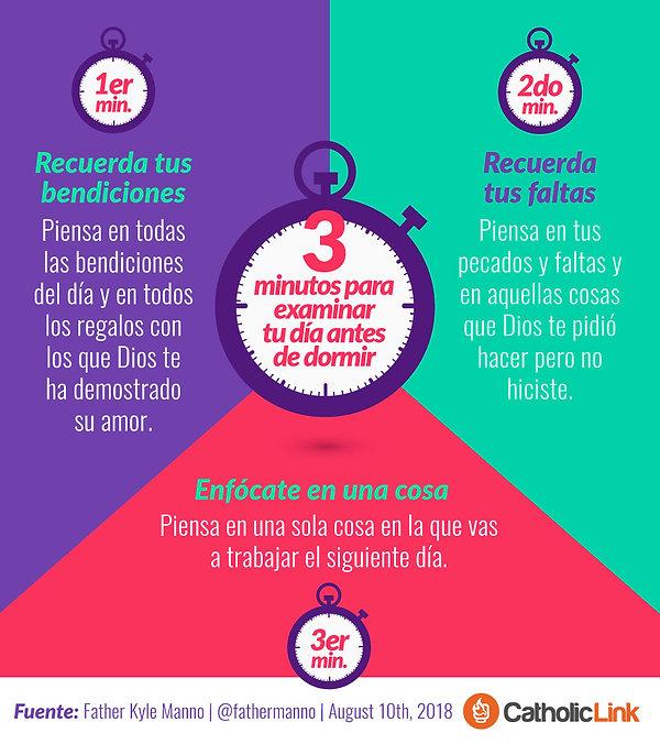 infografia-3-minutos-examinar-dia-antes-