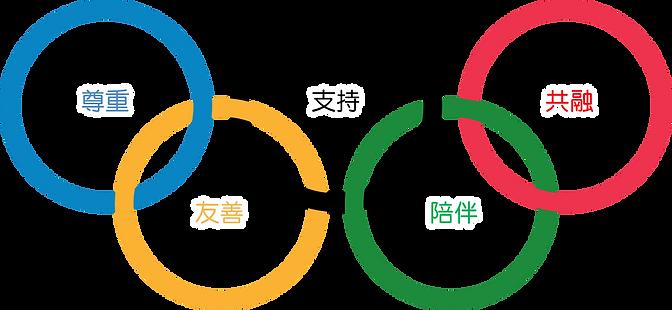 微笑奧運.png