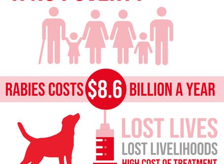 Let's Stop Avoiding Rabies