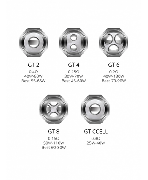 Vaporesso GT Coil