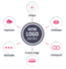 creation logo lacky agence web marseille