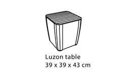 Corona-balc+Luzon-graph-2