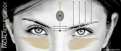Facial Reflexology Photo Full.jpg