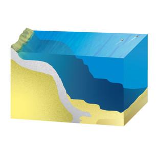Corte de la plataforma marina