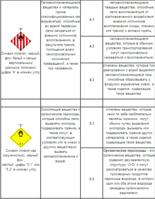 разрешение на международные перевозки по россии и европе