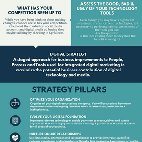 Crafting a Digital Strategy with 5 pillars