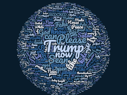 Word Cloud created from #1