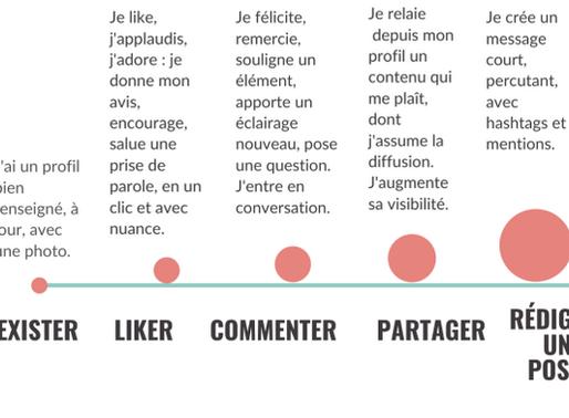 Publier sur LinkedIn : la méthode crescendo