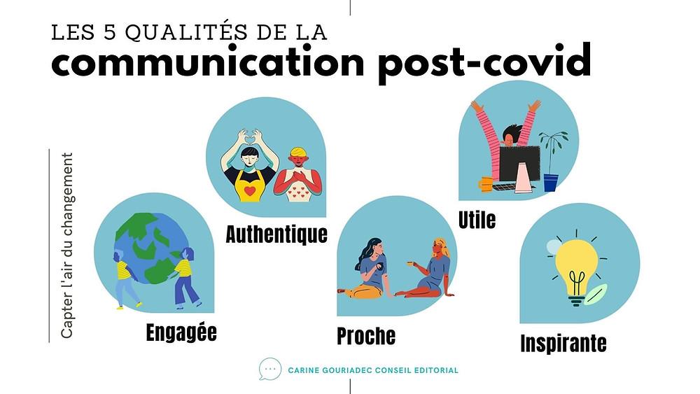 communication post covid tendances qualite infographie gouriadec