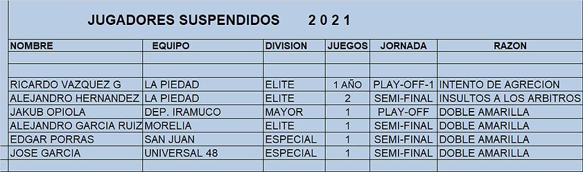 SUSPENDIDOS2021.png