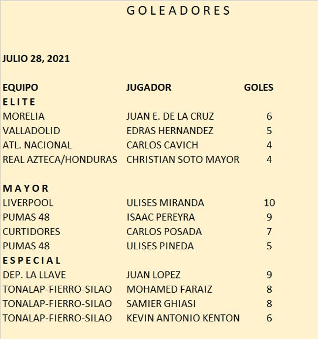 GOLEADORES2021.png