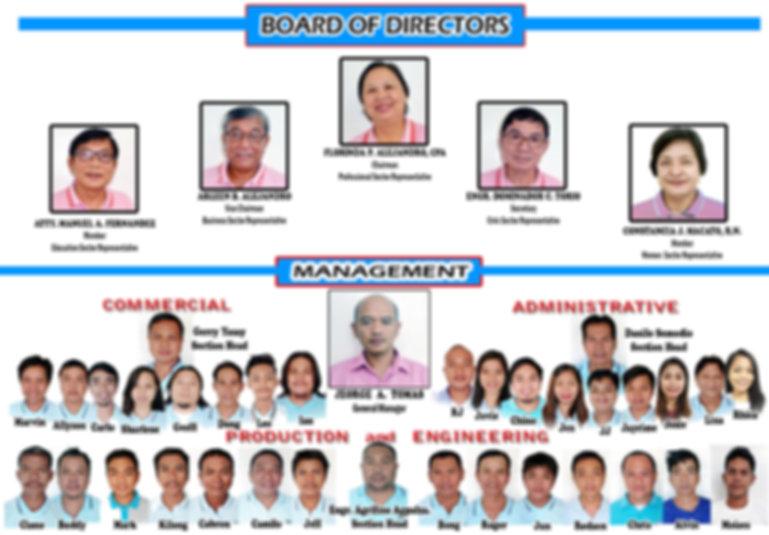 organizational chart2.jpg