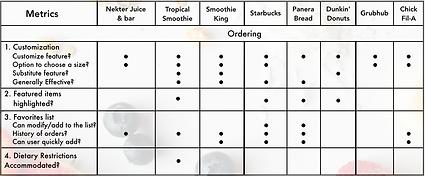 CA - Ordering .png