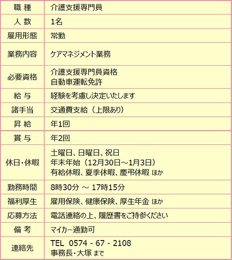 ケアマネジャー募集要項.png