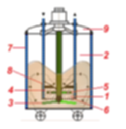Aurora Mill Submill diagram