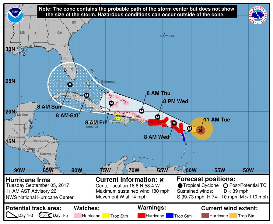 HURRICANE IRMA - Important Information for our Owners