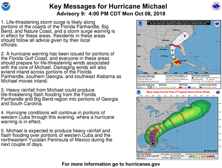 Hurricane Michael Update - 5:30 pm October 8, 2018
