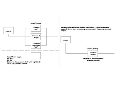 схема плунжерный насос