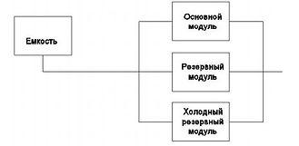 Общепринятая схема исполнения плунжерного насоса ппд 80