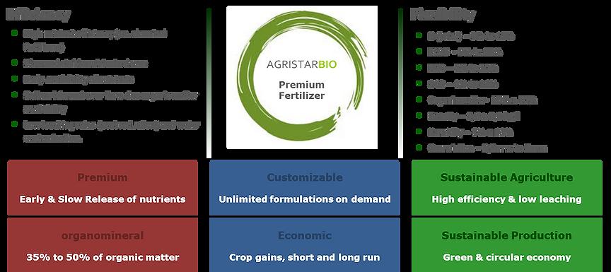 Fertilizante 4.png
