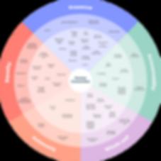 framework diagram_01.png