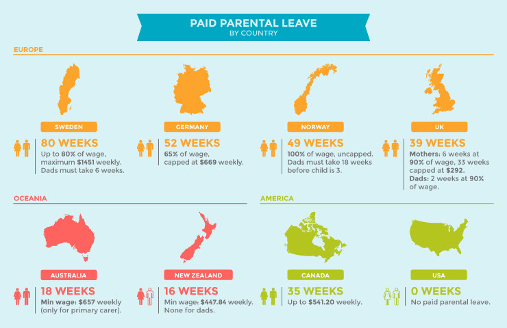 Paid Parental Leave By Country - Asking For A Mate Podcast