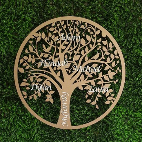 Personalised Tree of Life