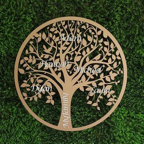 Personalised Tree of Life